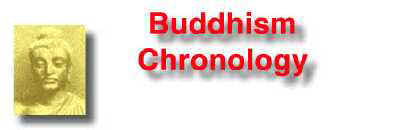 Buddhism Chronology